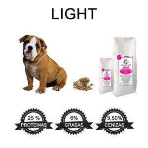 Pienso light para perros